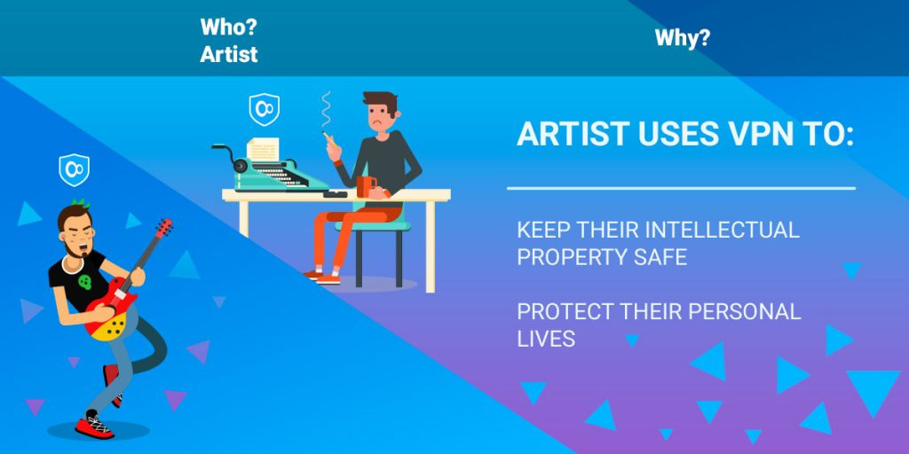 Artist uses VPN to: keep their intellectual property safe protect their personal lives