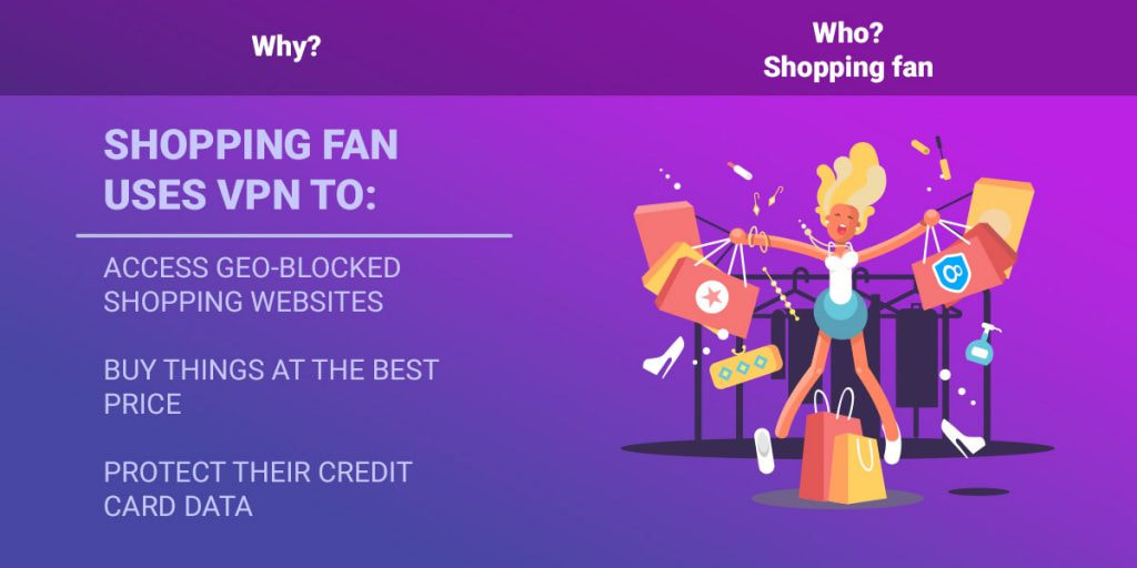 Shopping fan uses VPN to: access geo-blocked shopping websites buy things at the best price protect their credit card data