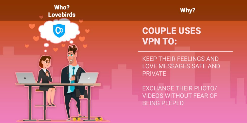 Couple uses VPN to: keep their feelings and love messages safe and private exchange their photo/videos without fear of being peeped