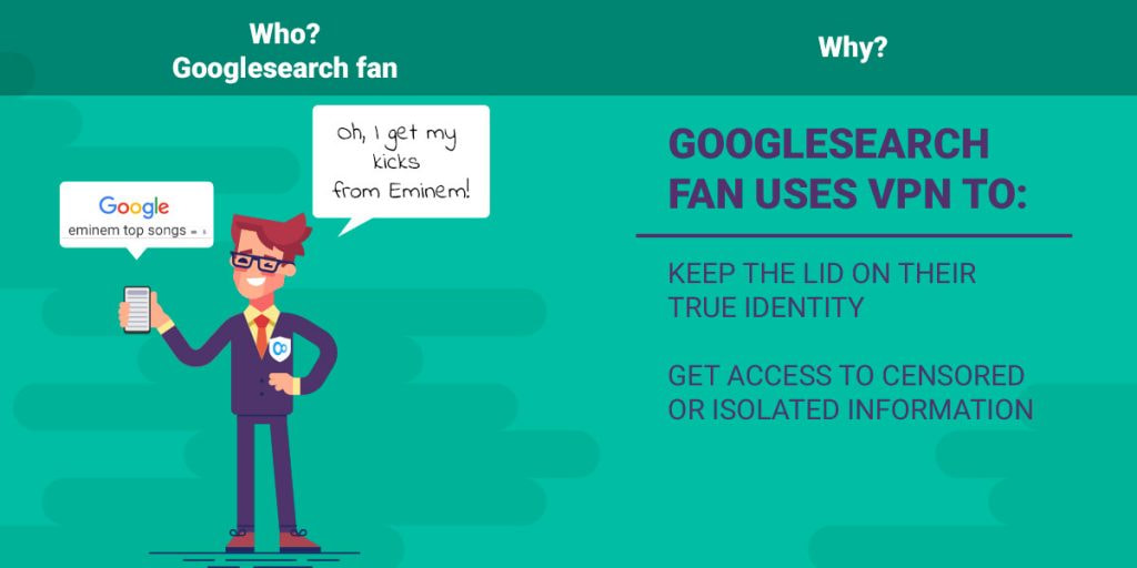 Googlesearch fan uses VPN to: keep the lid on their true identity get access to censored or isolated information